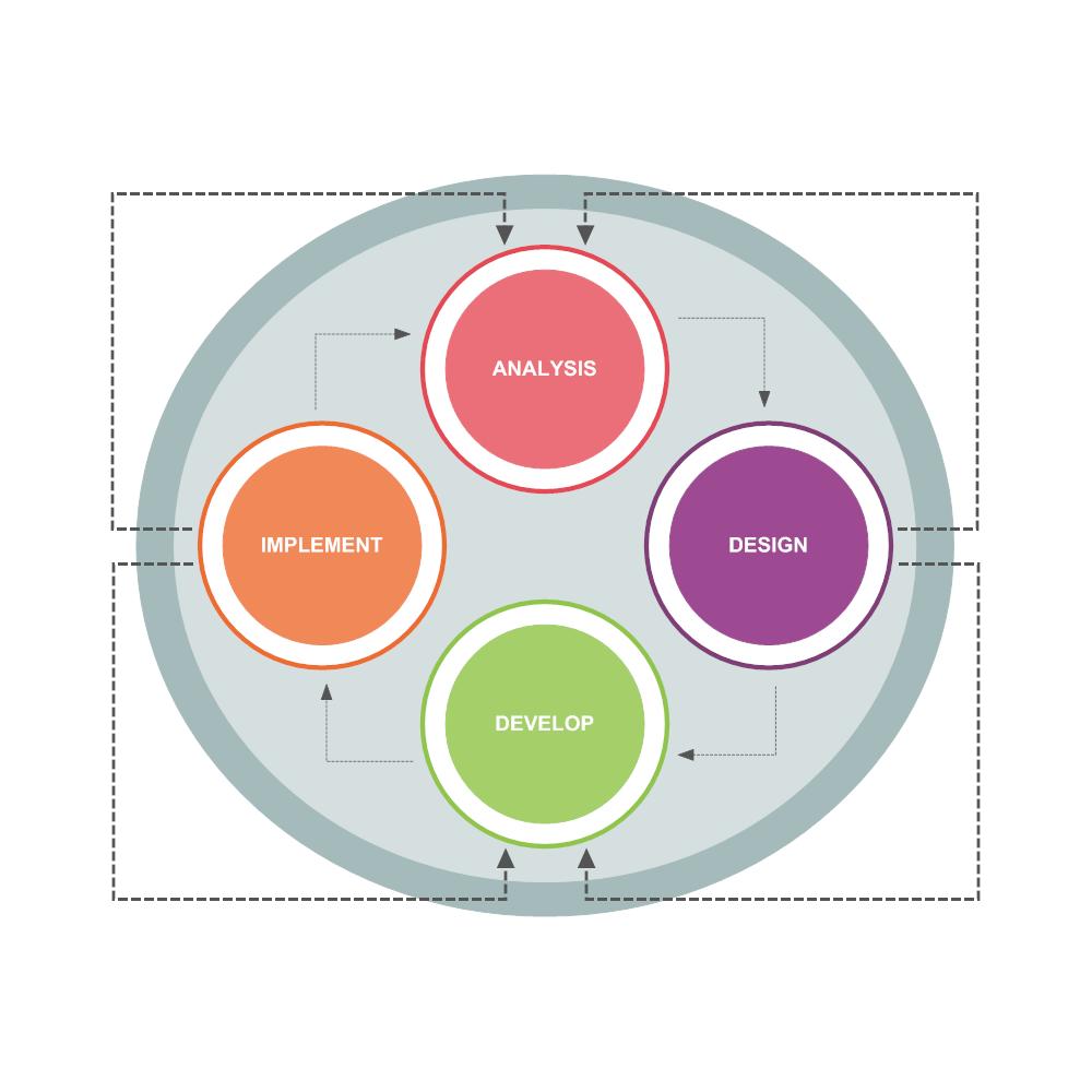 Example Image: Development Model 12