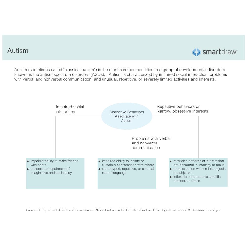 Example Image: Autism