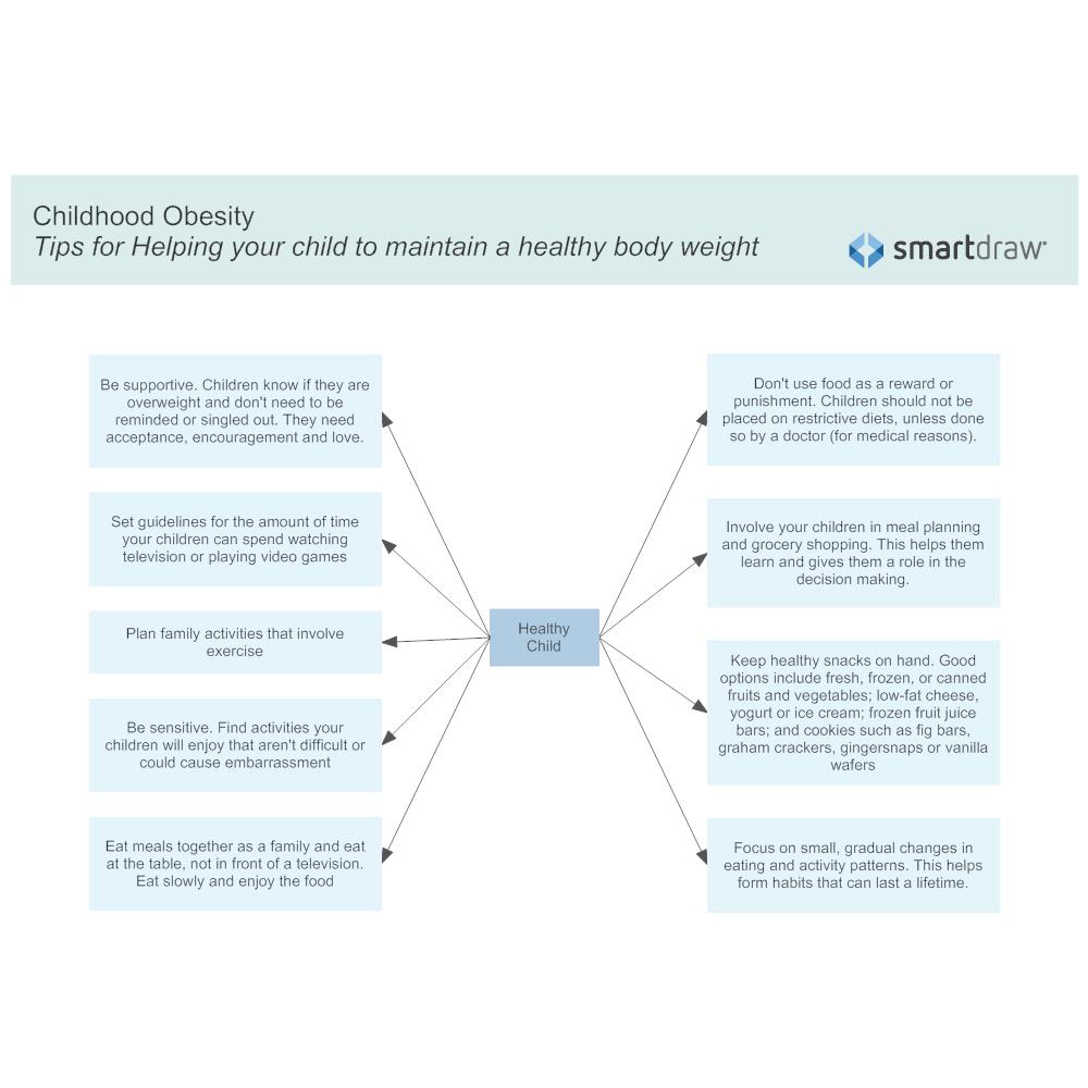 Example Image: Childhood Obesity