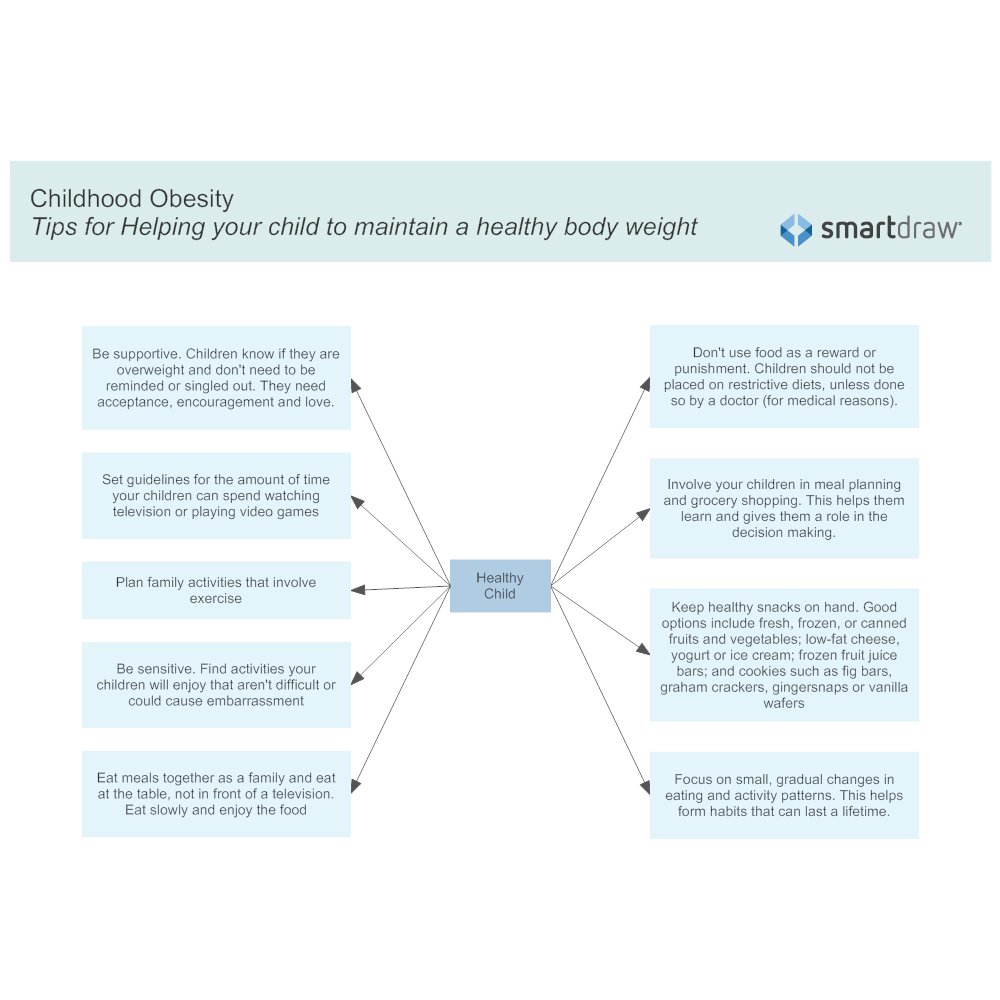 Example Image: Childhood Obesity