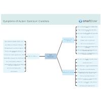 Symptoms of Autism Spectrum Disorders