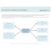 Will Gestational Diabetes Hurt My Baby