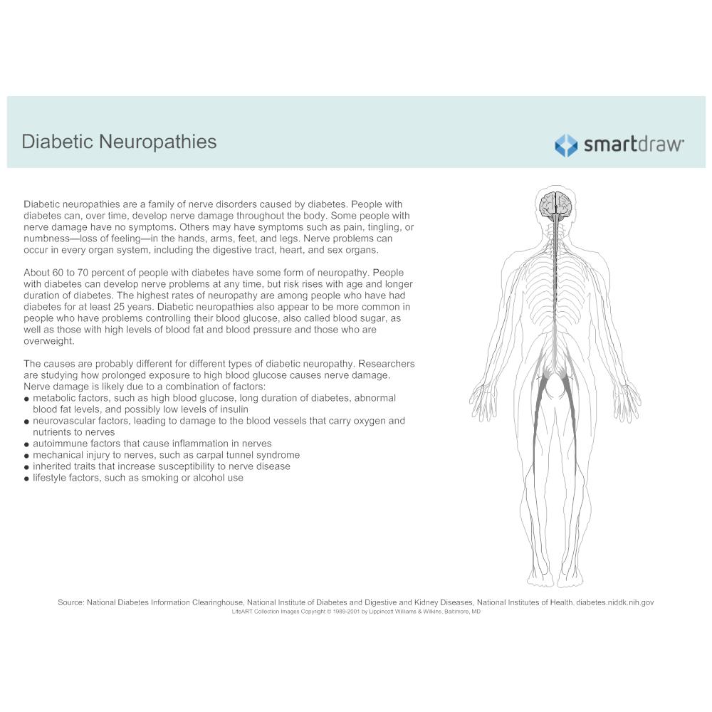 Example Image: Diabetic Neuropathies