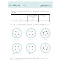 Blood Glucose Levels