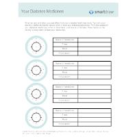 Your Diabetes Medicines
