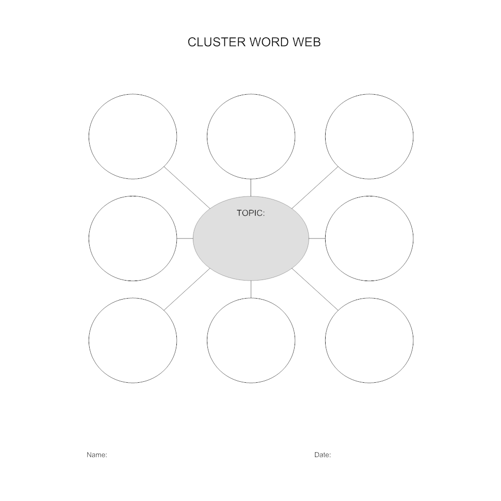 Cluster Word Web Chart