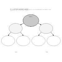 Cluster Word Web Worksheet