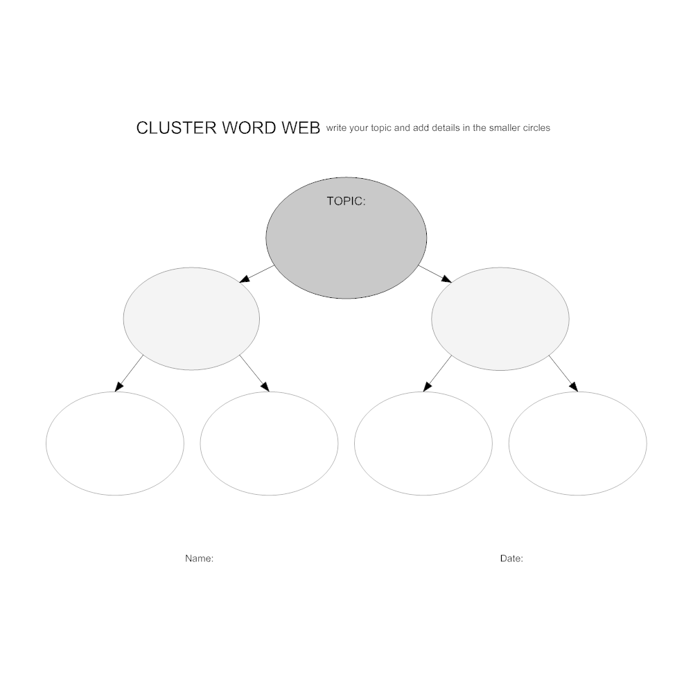 Example Image: Cluster Word Web Worksheet