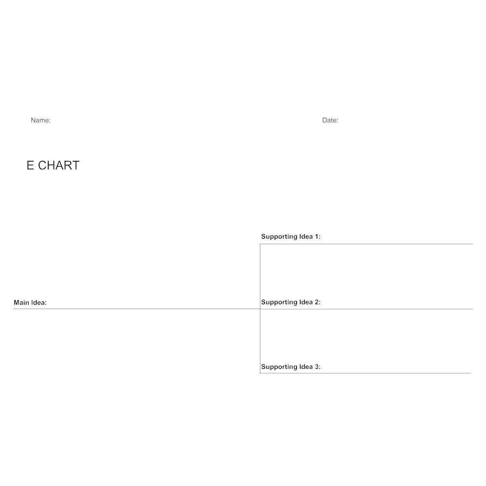 Example Image: E Chart