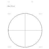Idea Wheel