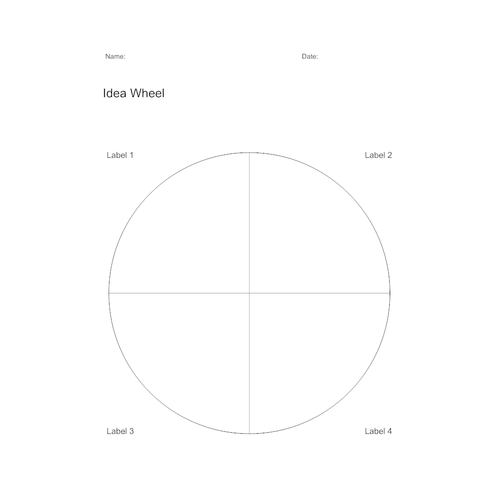 Example Image: Idea Wheel