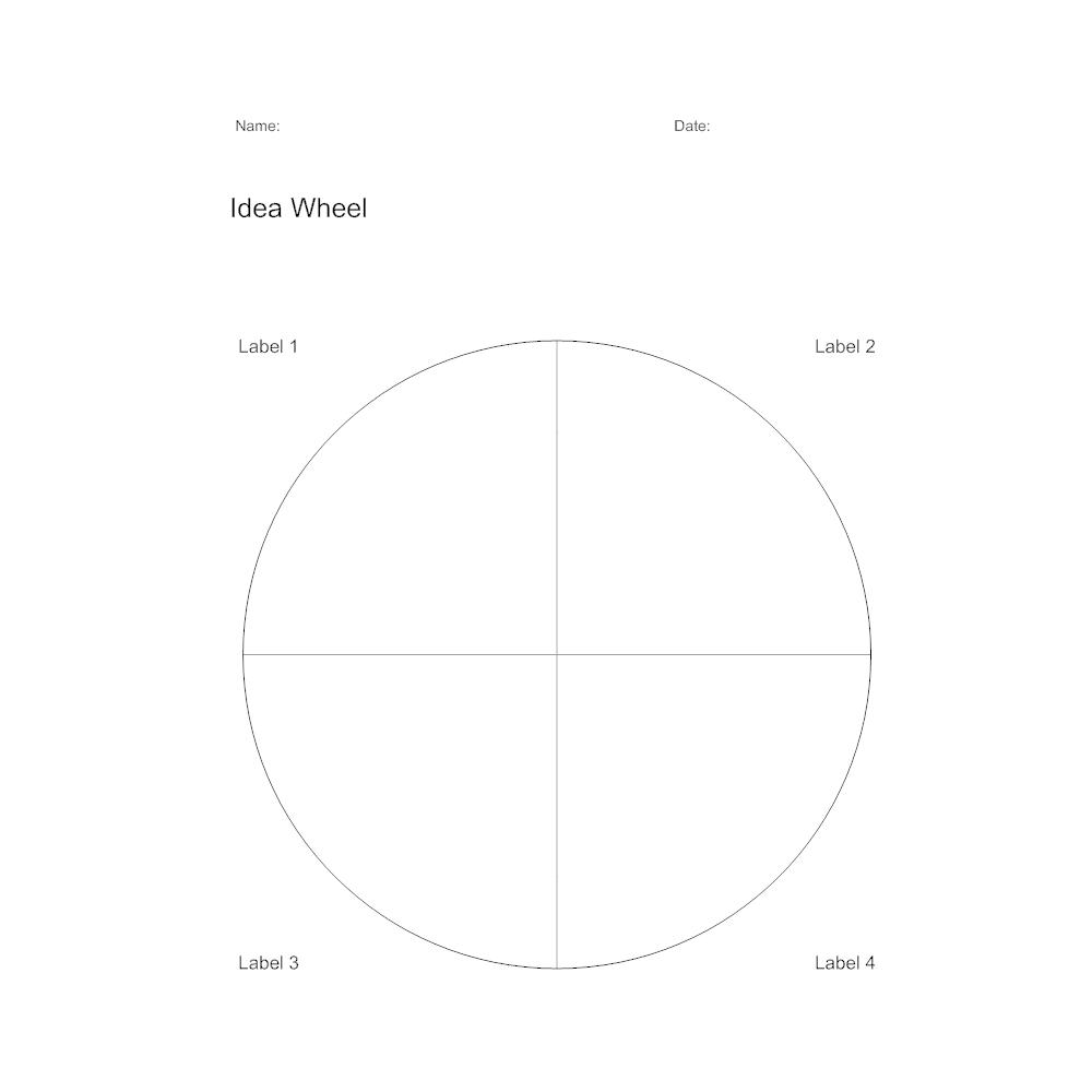 Example Image: Idea Wheel