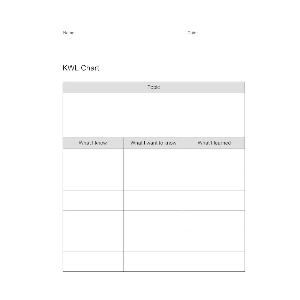 Example Image: KWL Chart - 1