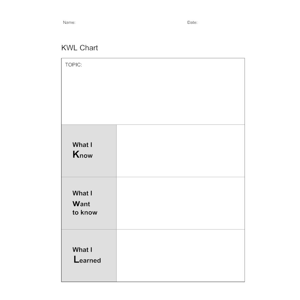 Summary Kwl Chart Template Education World