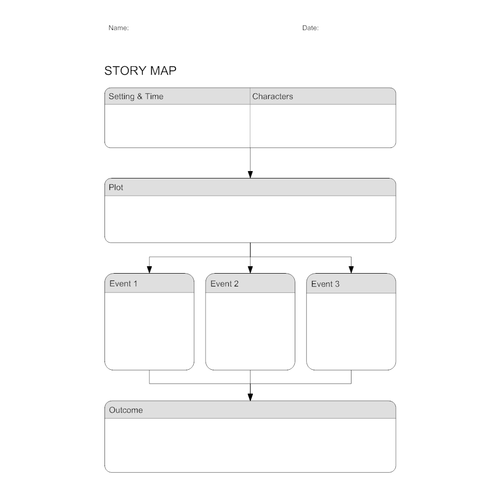 Example Image: Story Map - 1
