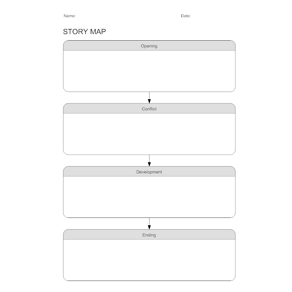 Example Image: Story Map - 2