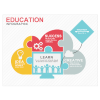 Educational Infographic Template
