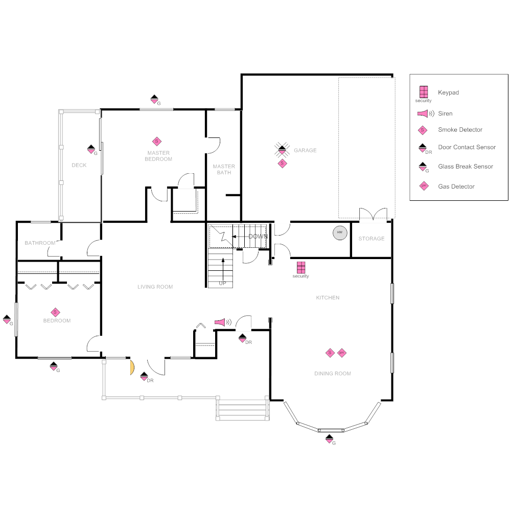 House Plan with Security Layout – Site Security Plan Template