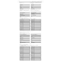 Corporate Contact Information Form