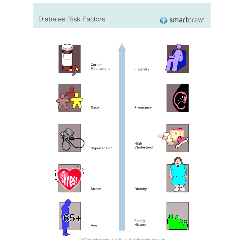 Example Image: Diabetes Risk Factors