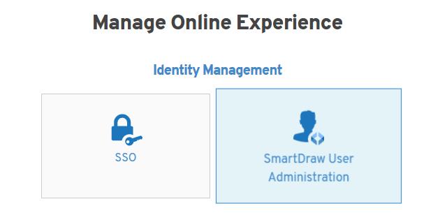 Choose SmartDraw User Management