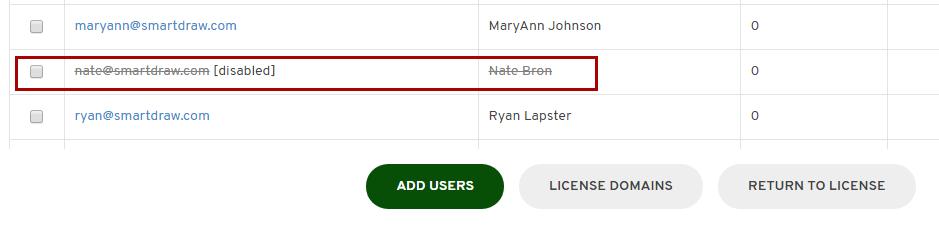 Disable user on user list
