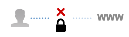 Domain restricted sign on