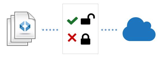SmartDraw feature restriction