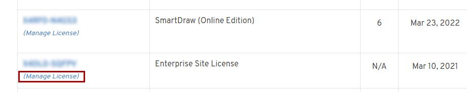 Choose license