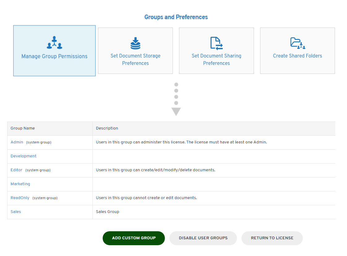 Manage users with groups