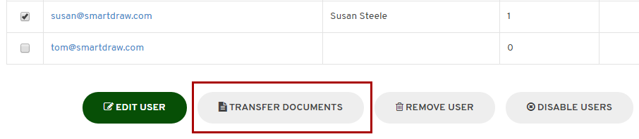 Transfer Documents from a user