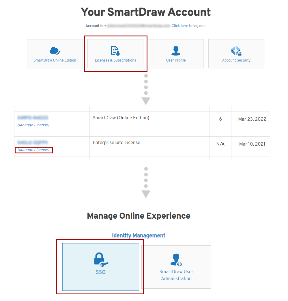 Login into your SmartDraw Account