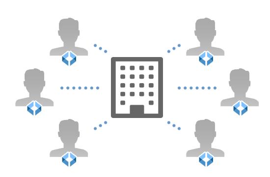 SmartDraw user administration