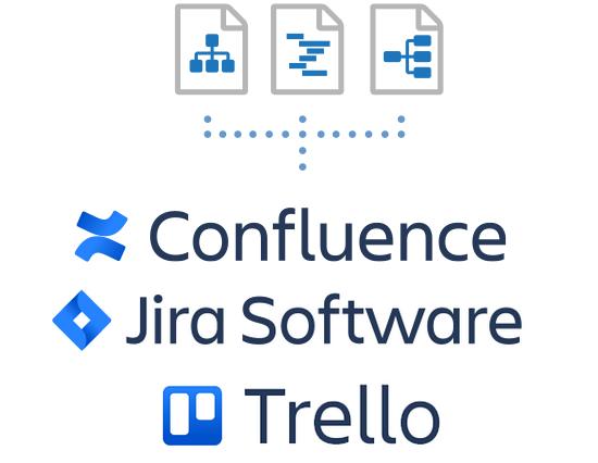 SmartDraw for Confluence, Jira, and Trello