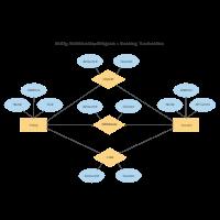 Banking Transaction Entity Relationship Diagram