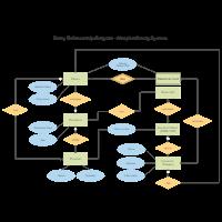 Entity relationship diagram examples hospital billing entity relationship diagram ccuart Gallery