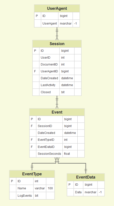 entity relationship diagram (erd) what is an er diagram? Diagram Example E R