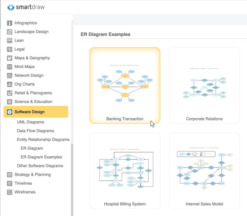 Plantillas de diagramas de entidad-relación