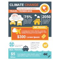 Environmental Infographics