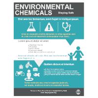 Environmental Infographic 02