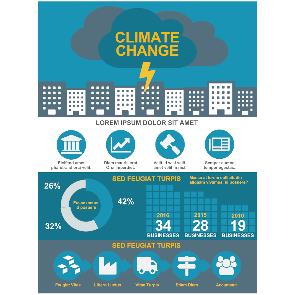 Example Image: Environmental Infographic - Climate Change