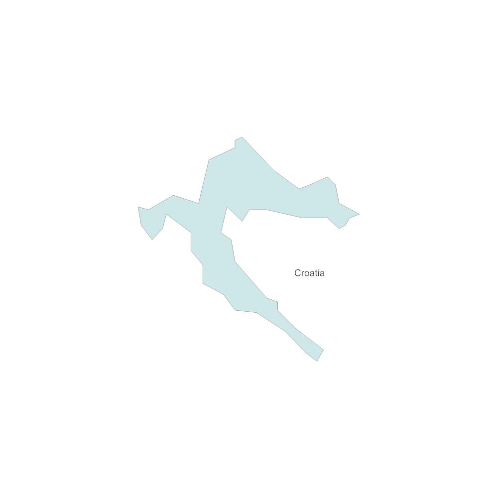 Example Image: Croatia