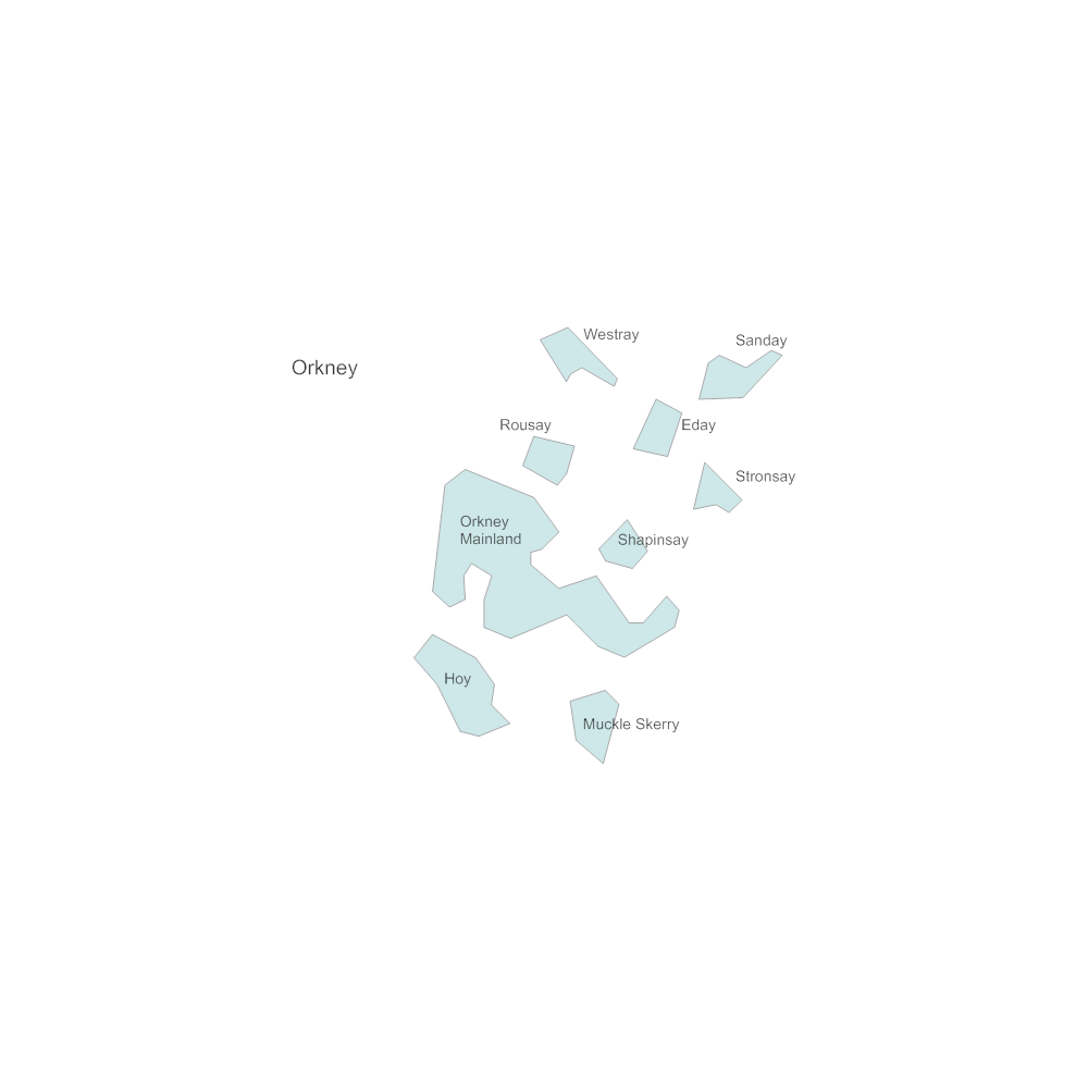 Example Image: Orkney