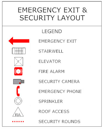 Evacuation plan symbols