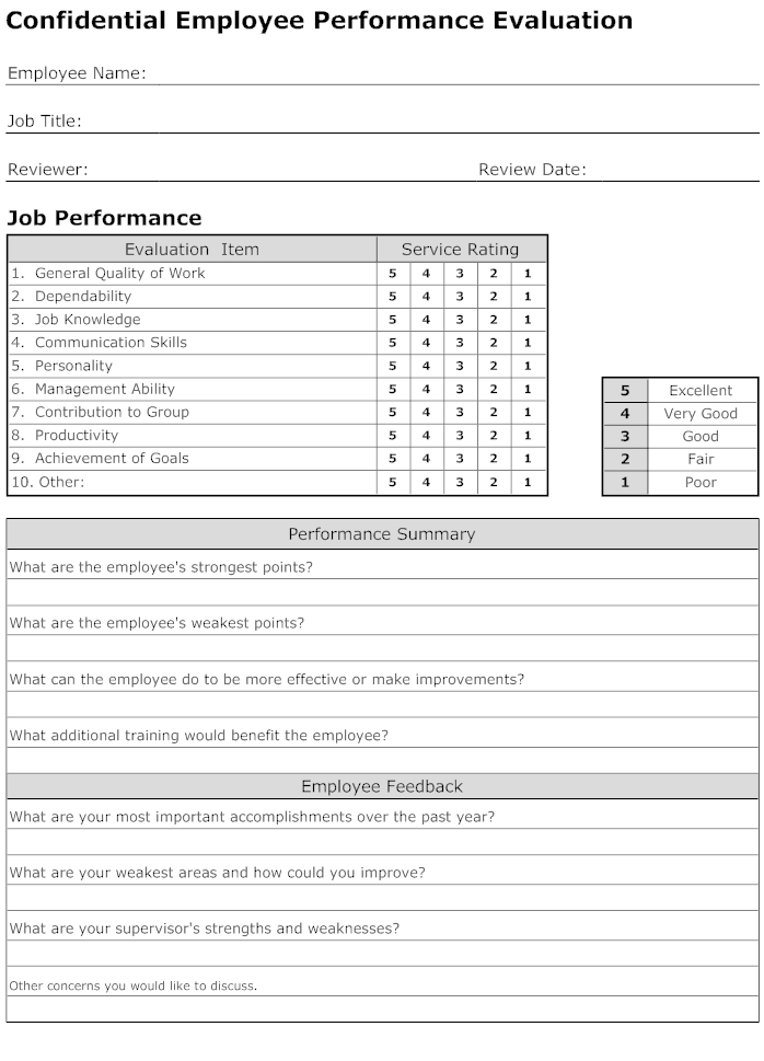 High Quality Employee Evaluation Form Template