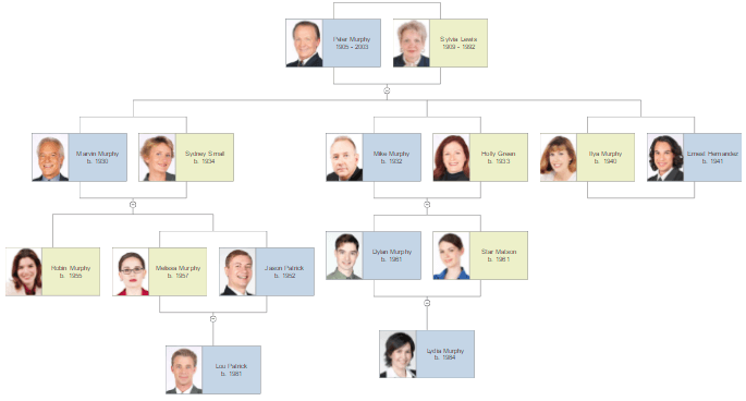 Automatic Family Tree Maker - Excel Template from wcs.smartdraw.com