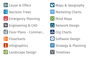 Diagram categories