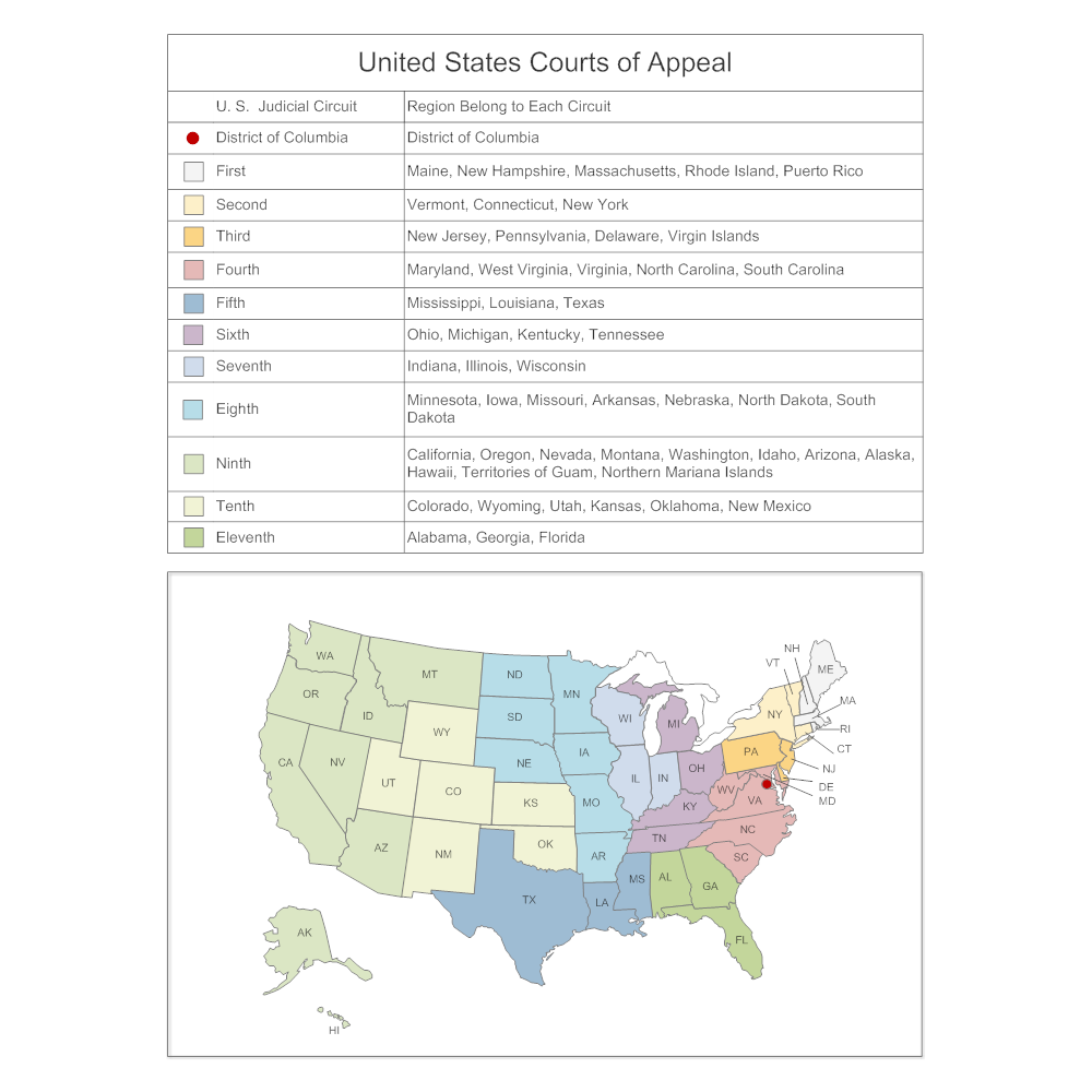 Example Image: United States Courts of Appeal