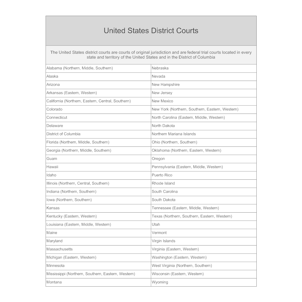 Example Image: United States District Courts
