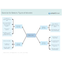 Exercise for Seniors - Types of Activities